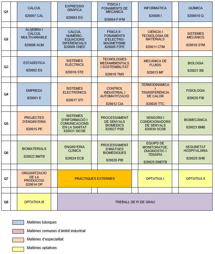 antic_pla_estudis_biomèdica.JPG