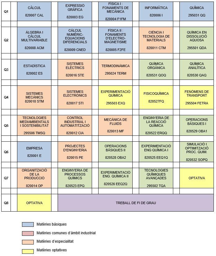 antic_pla_estudis_química.JPG
